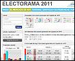La web de Electorama