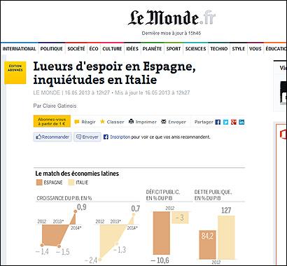 El articulo de Le Monde