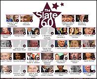 La lista de filantropos de Slate